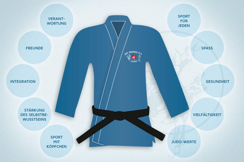 Judo-Werte
